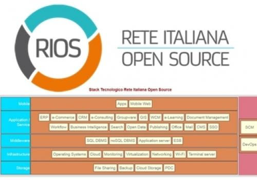 Nasce RIOS, la Rete Italiana dell'Open Source professionale