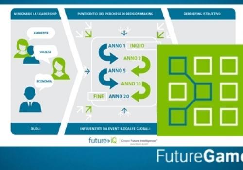Roma, arriva THE FUTURE GAME® con ASSORETIPMI, come pianificare il futuro nella complessità.